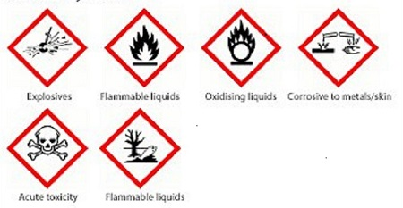 Hazardous waste symbols 2019